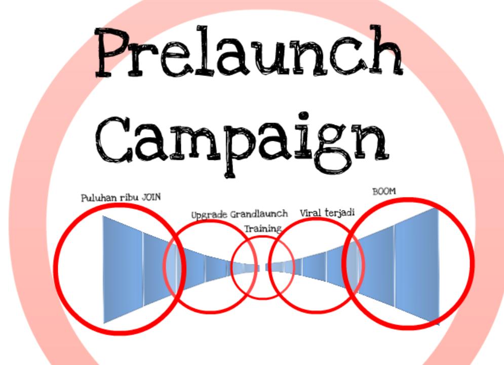 #6: Prelaunch Campaign Puluhan Ribu Akan Join!
