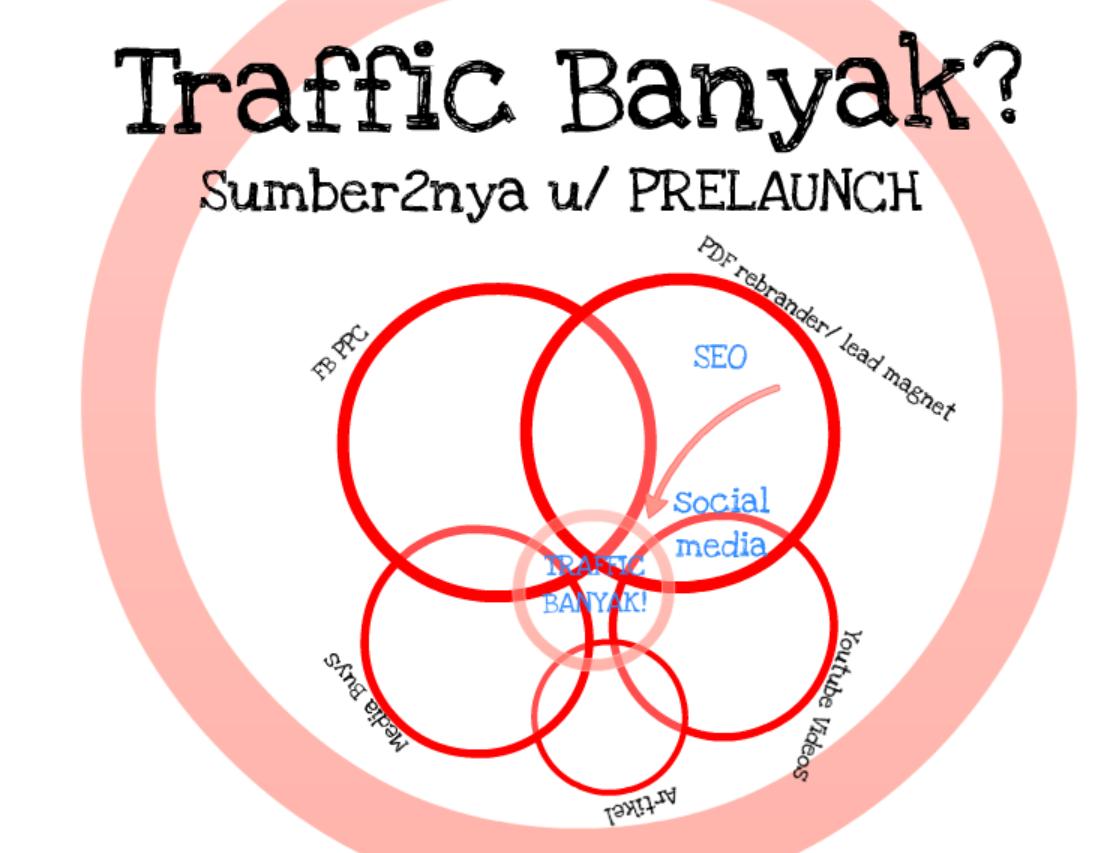 #7: Traffic Banyak Dari Berbagai Sumber Traffic!